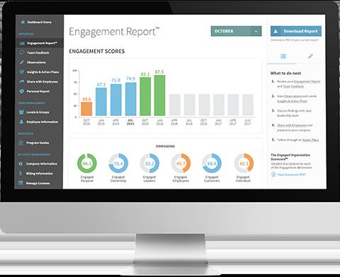 Employee Engagement Dashboard Screenshot