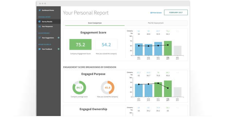Employee Engagement Report Dashboard