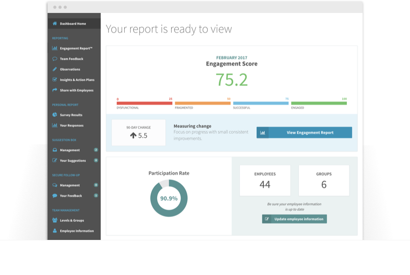 Employee engagement dashboard score overview