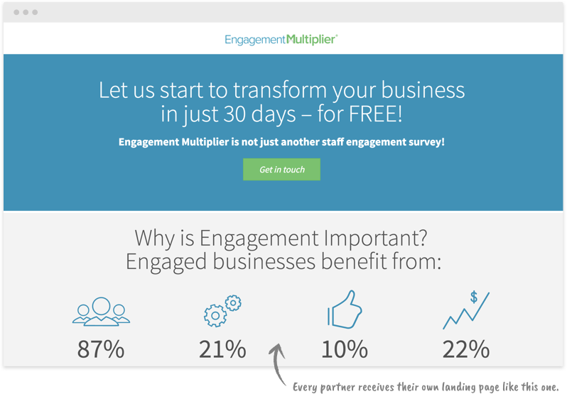 Statistics showing what benefits partners of Engagement Multiplier receive