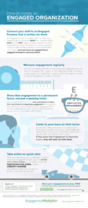 EM create engaged organization infographic
